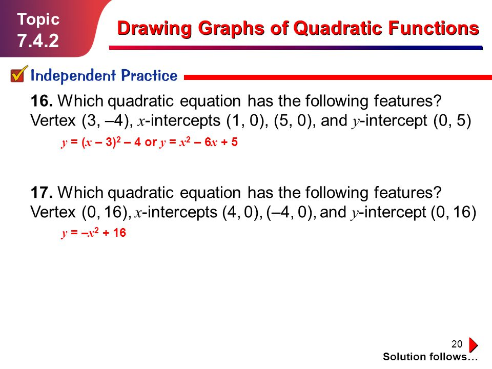 Drawing Graphs of Quadratic Functions
