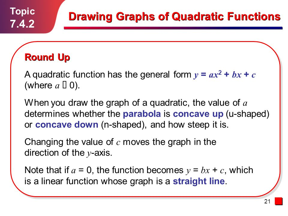 Functions Of Lines In Art : Drawing graphs of quadratic functions ppt download