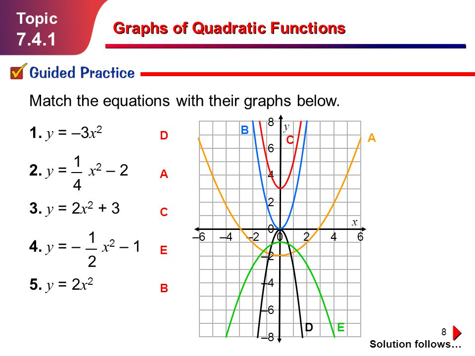 7.4.1 Topic Graphs of Quadratic Functions Guided Practice