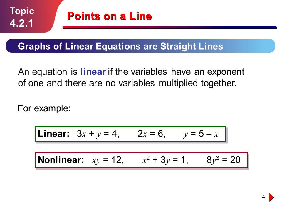 Topic 4.2.1. Points on a Line. Graphs of Linear Equations are Straight Lines.