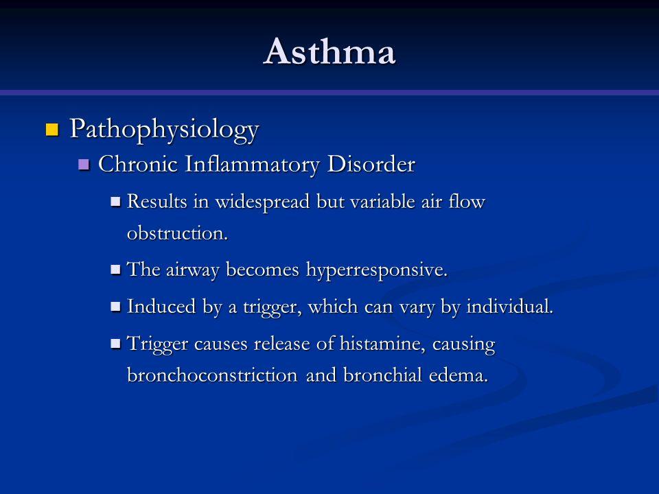 Asthma Pathophysiology Chronic Inflammatory Disorder