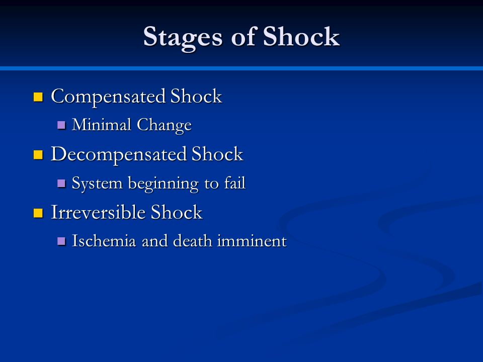 Stages of Shock Compensated Shock Decompensated Shock