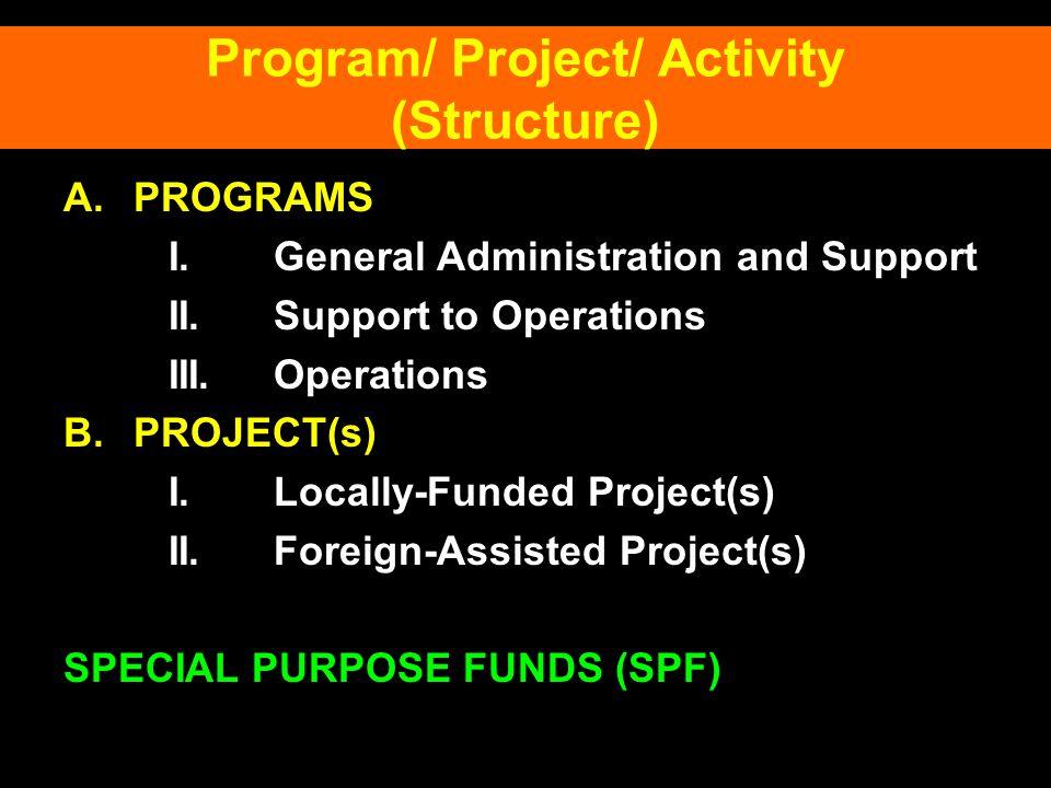 Program/ Project/ Activity (Structure)
