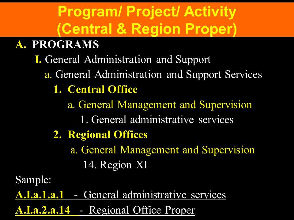 Program/ Project/ Activity (Central & Region Proper)