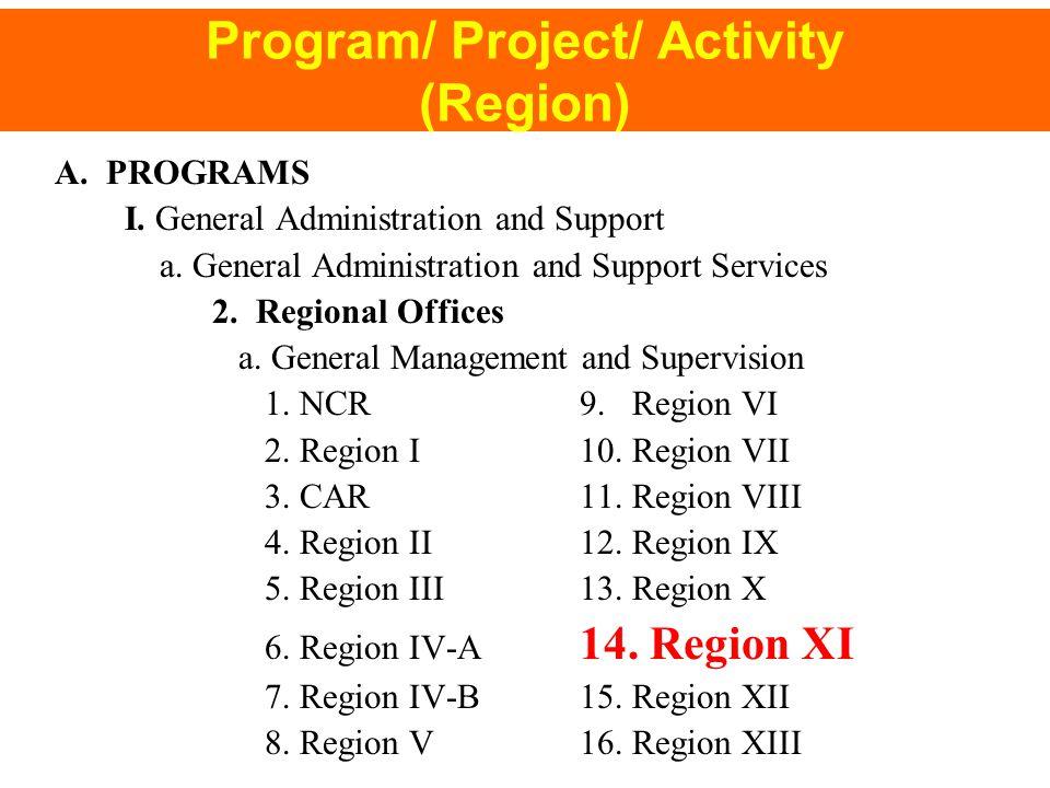 Program/ Project/ Activity (Region)