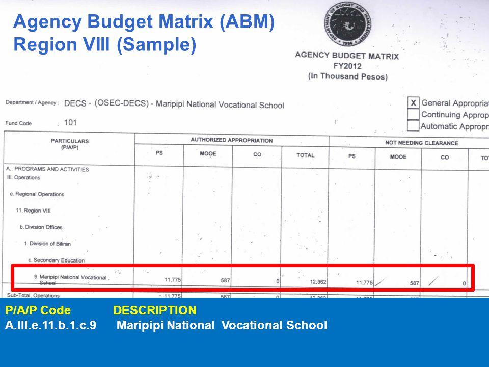Agency Budget Matrix (ABM) Region VIII (Sample)