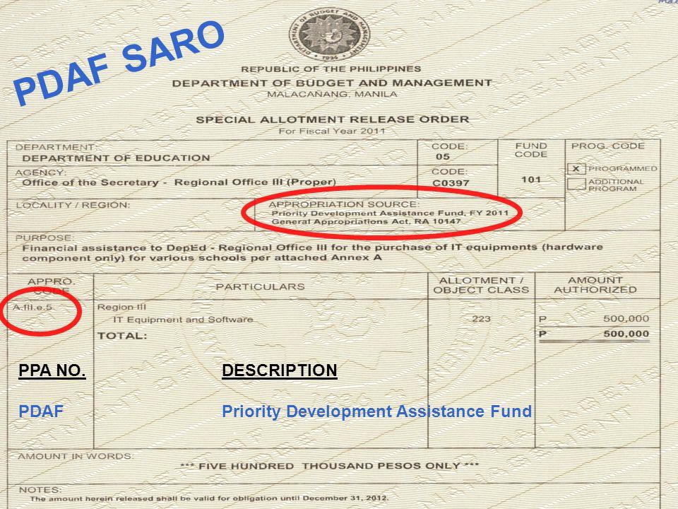 PDAF SARO PPA NO. DESCRIPTION