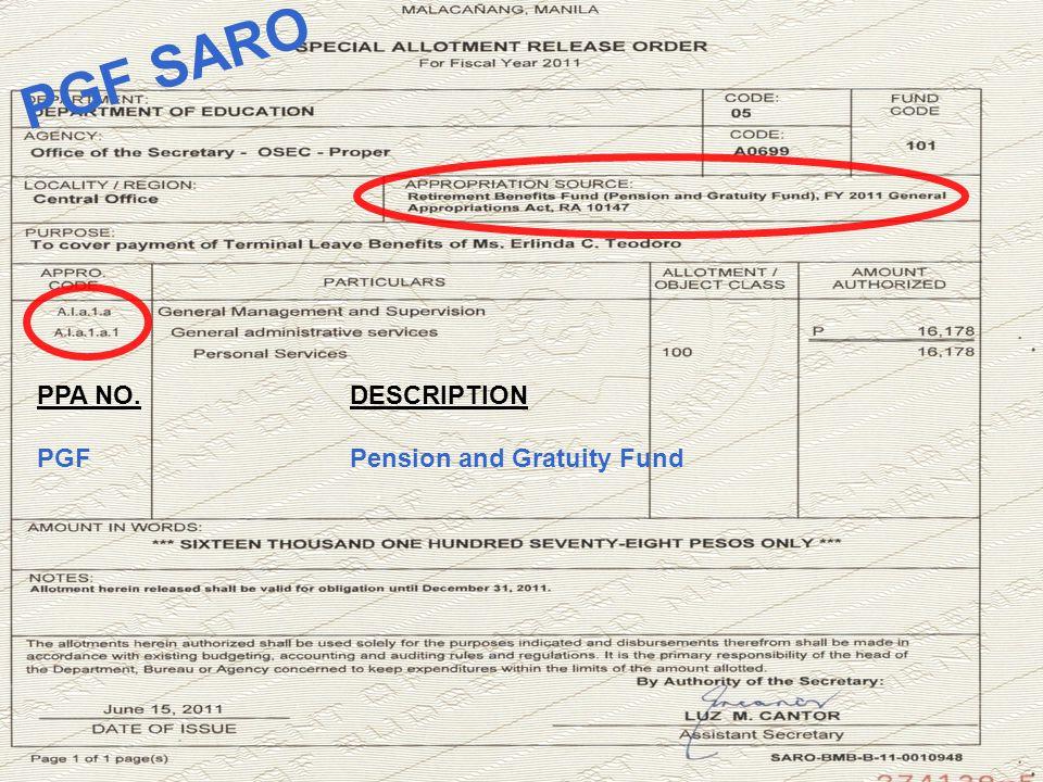 PGF SARO PPA NO. DESCRIPTION PGF Pension and Gratuity Fund