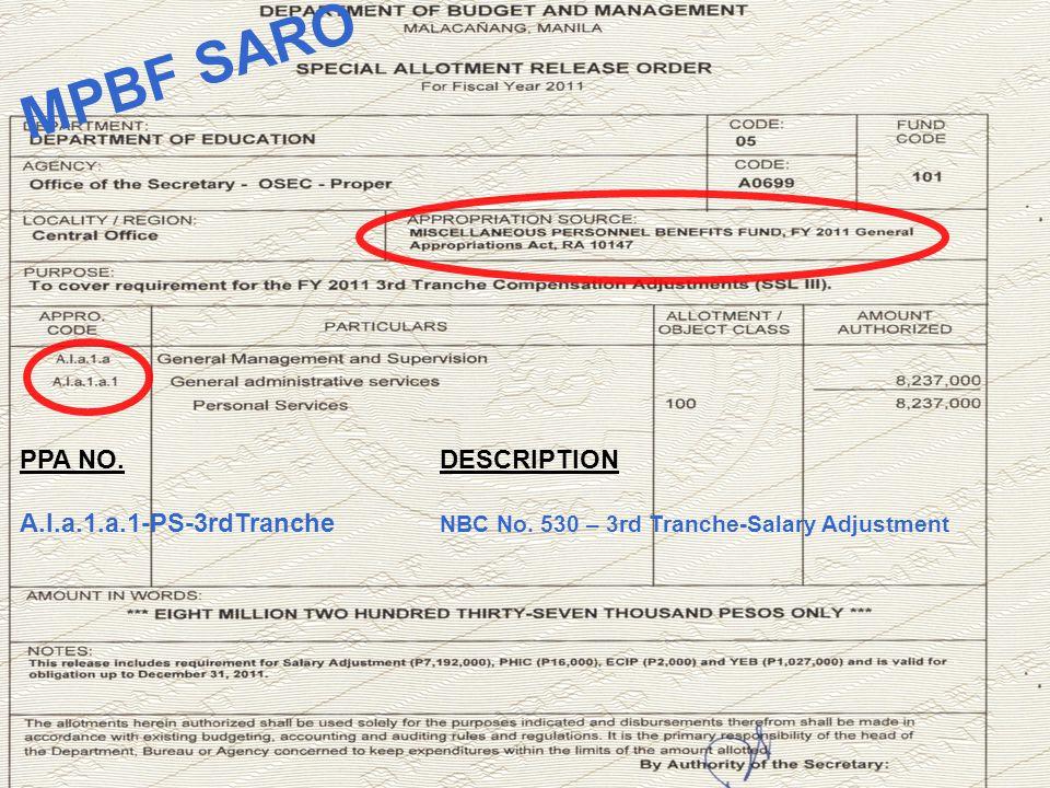 MPBF SARO PPA NO. DESCRIPTION