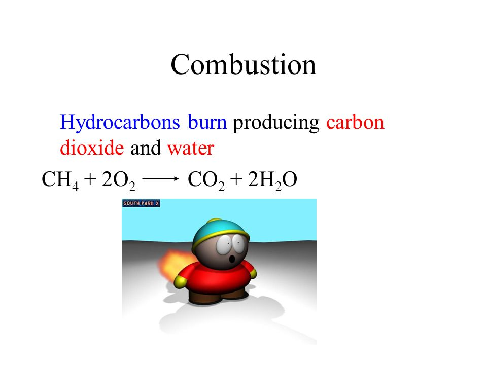 Combustion Hydrocarbons burn producing carbon dioxide and water