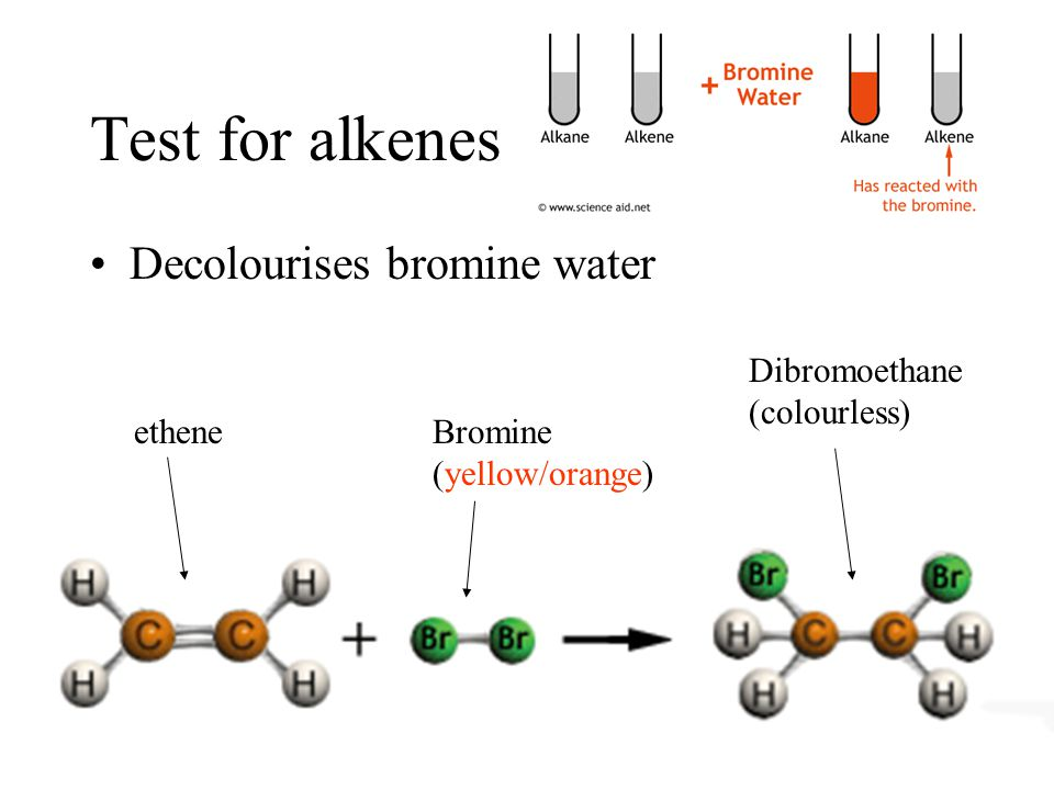 Test for alkenes Decolourises bromine water Dibromoethane (colourless)