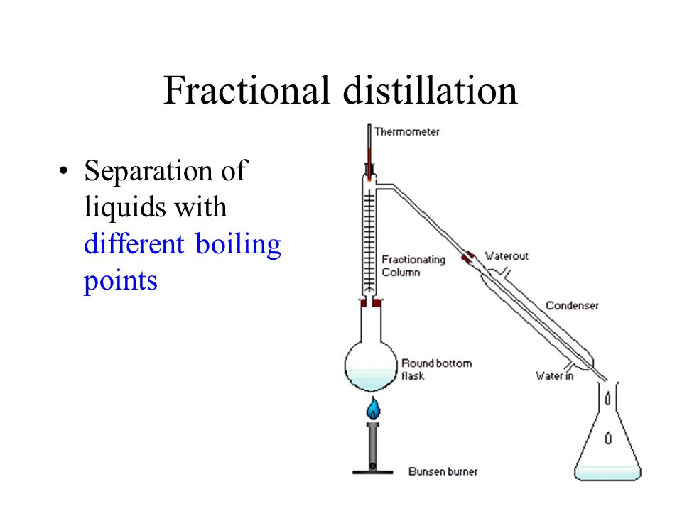 industrial separation of a mixture fractional distillation Most mixtures can be separated, and the kind of separation method depends on the kind of mixture it is fractional distillation.