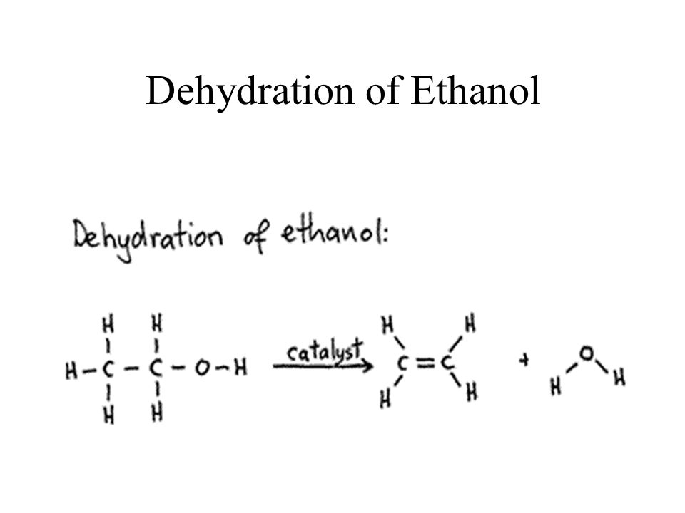 Dehydration of Ethanol