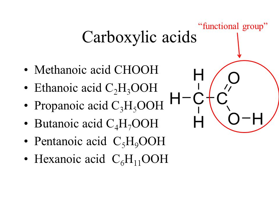 Carboxylic acids Methanoic acid CHOOH Ethanoic acid C2H3OOH