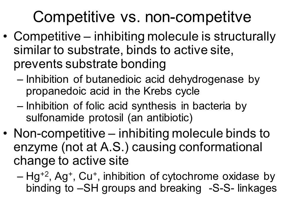 Competitive vs. non-competitve