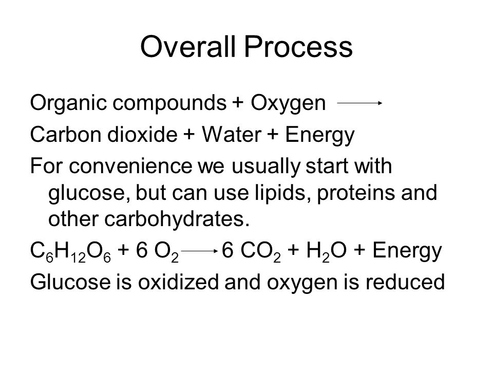 Overall Process Organic compounds + Oxygen