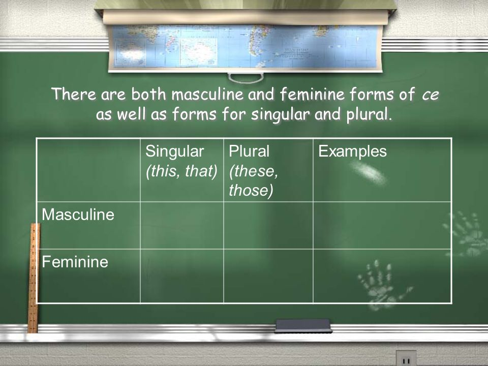 There are both masculine and feminine forms of ce as well as forms for singular and plural.