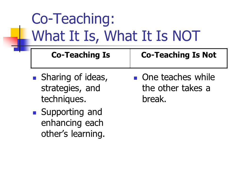 Co-Teaching: What It Is, What It Is NOT
