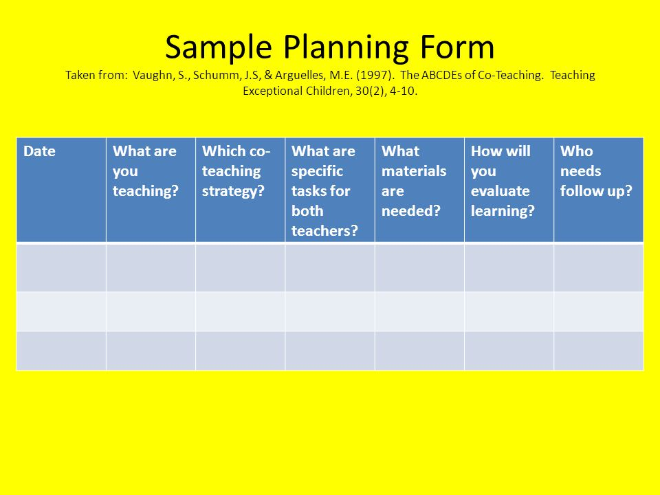 Sample Planning Form Taken from: Vaughn, S. , Schumm, J