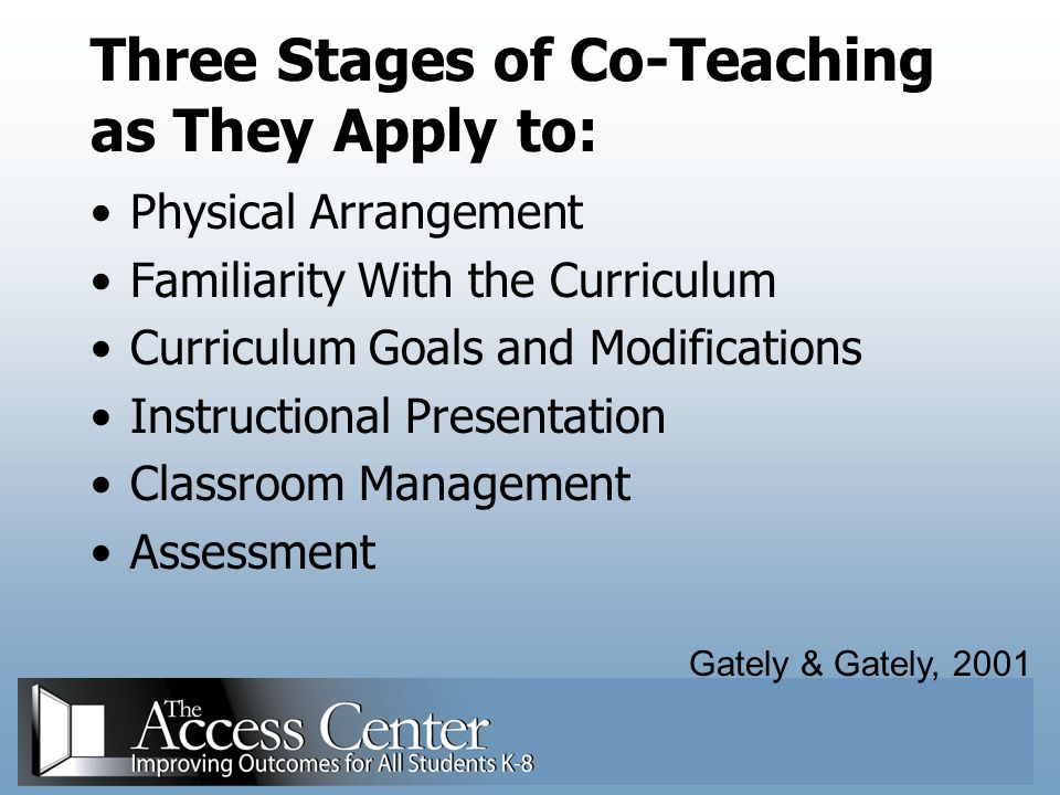 Three Stages of Co-Teaching as They Apply to: