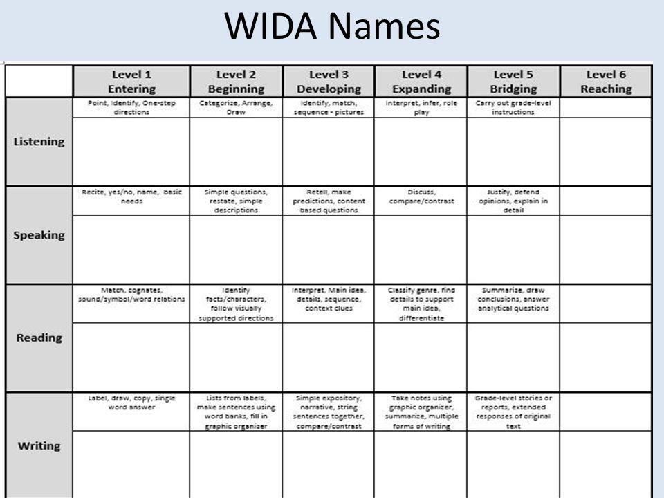 WIDA Names