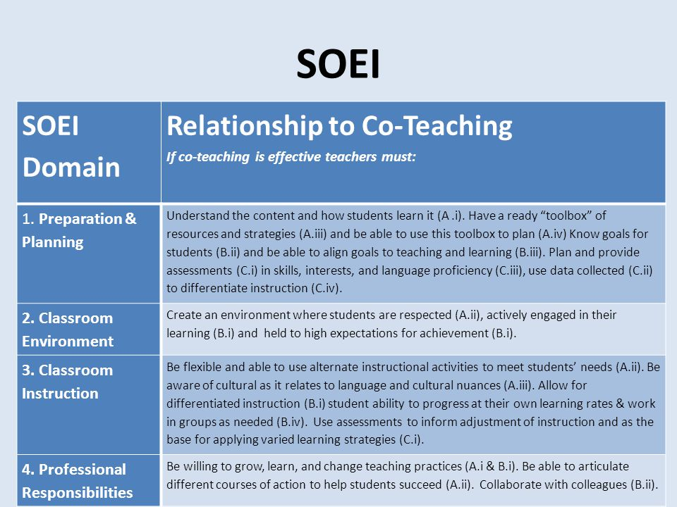 SOEI SOEI Domain Relationship to Co-Teaching 1. Preparation & Planning