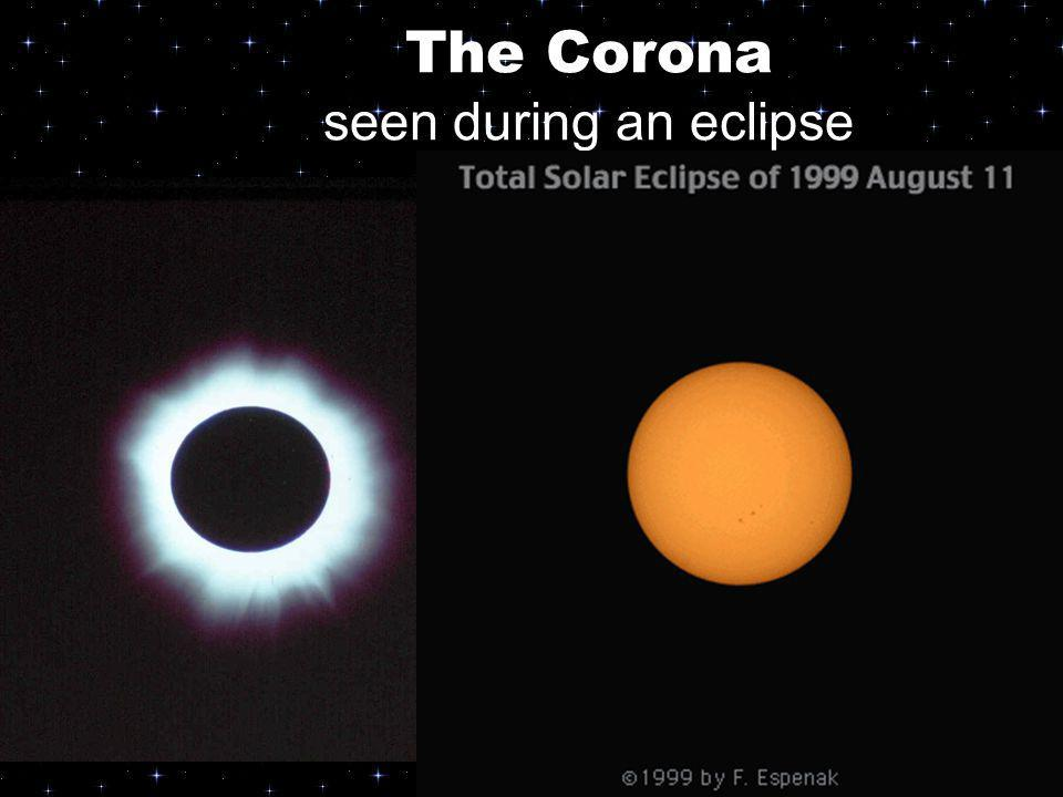 The Corona seen during an eclipse
