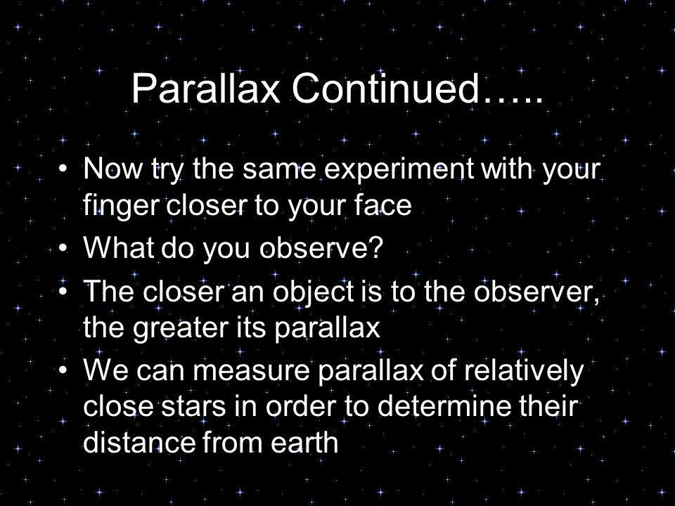 Parallax Continued….. Now try the same experiment with your finger closer to your face. What do you observe