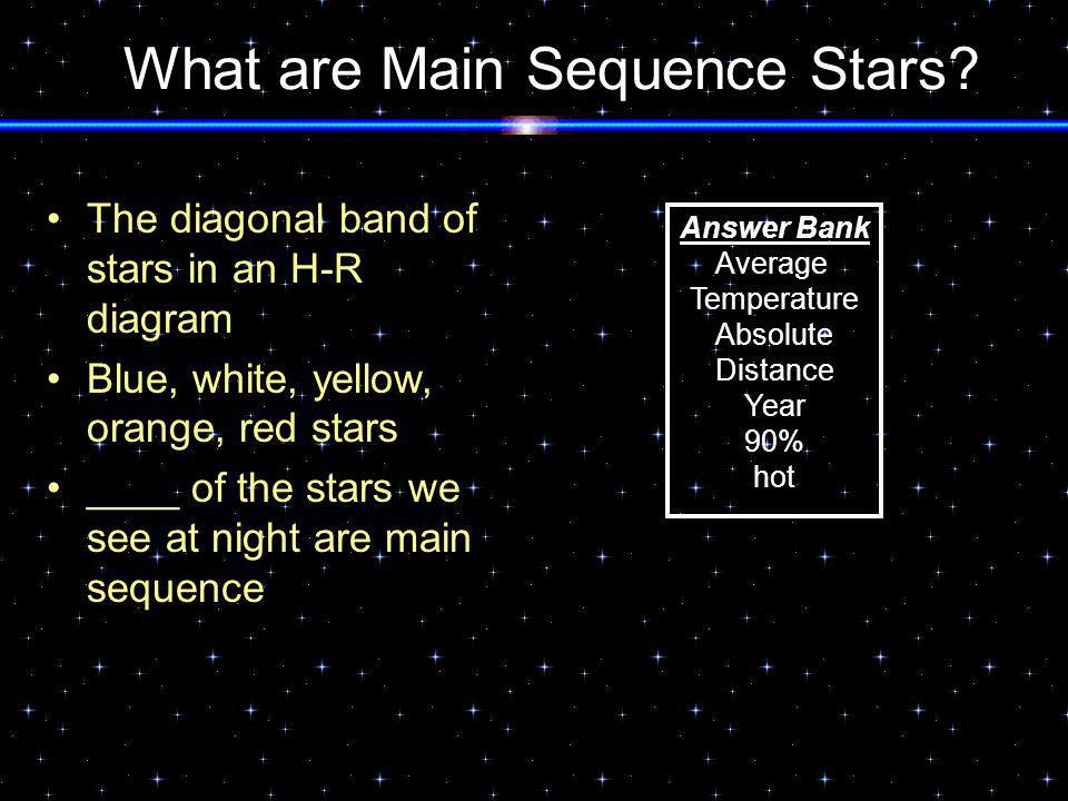 What are Main Sequence Stars