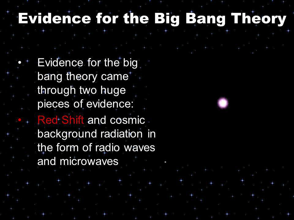 Evidence For The Big Bang Download Lengkap
