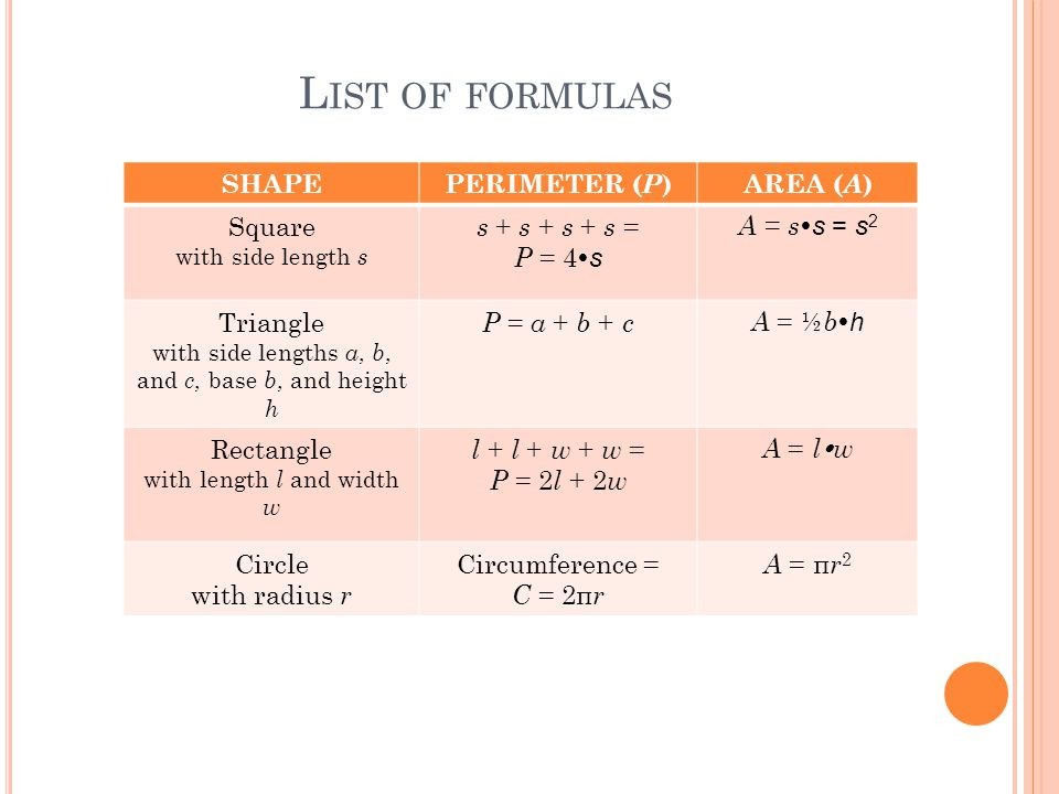 List of formulas SHAPE PERIMETER (P) AREA (A) Square s + s + s + s =