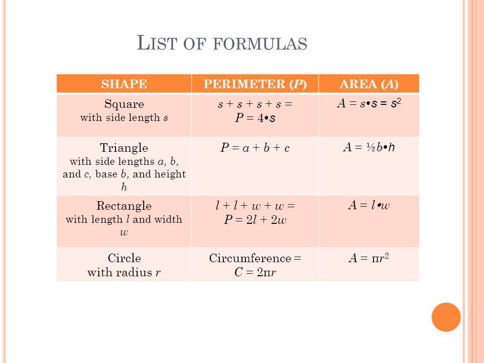 List of formulas SHAPE PERIMETER (P) AREA (A) Square s + s + s + s =