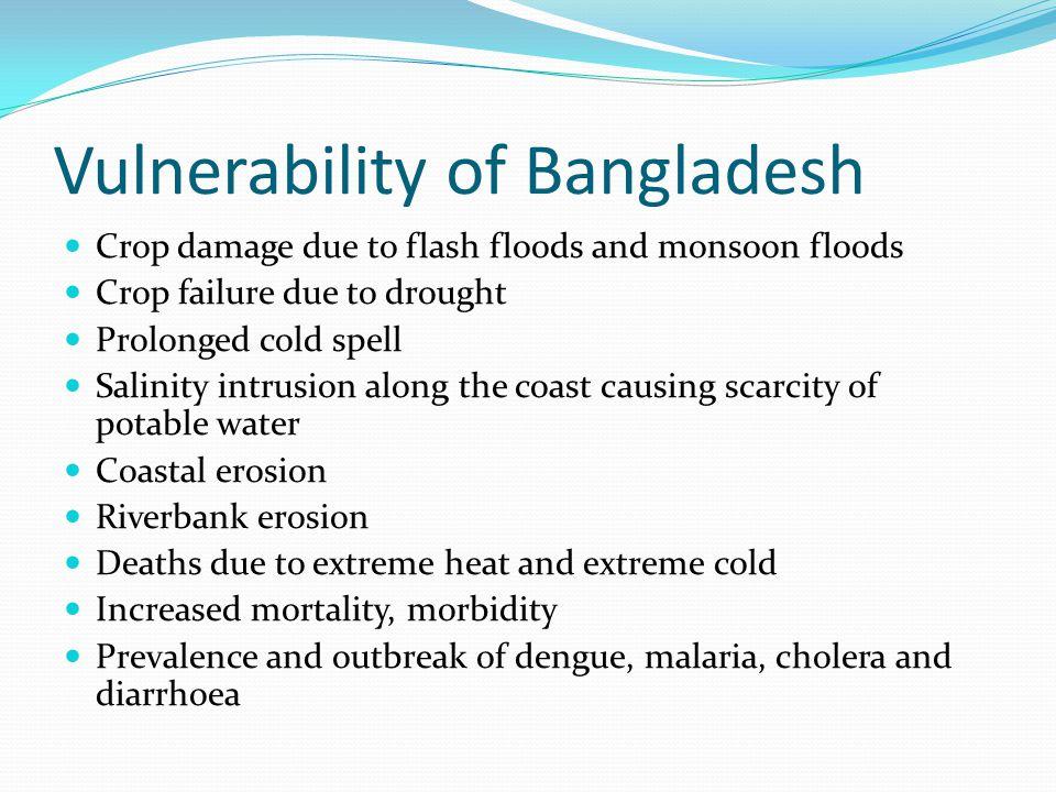 Vulnerability of Bangladesh
