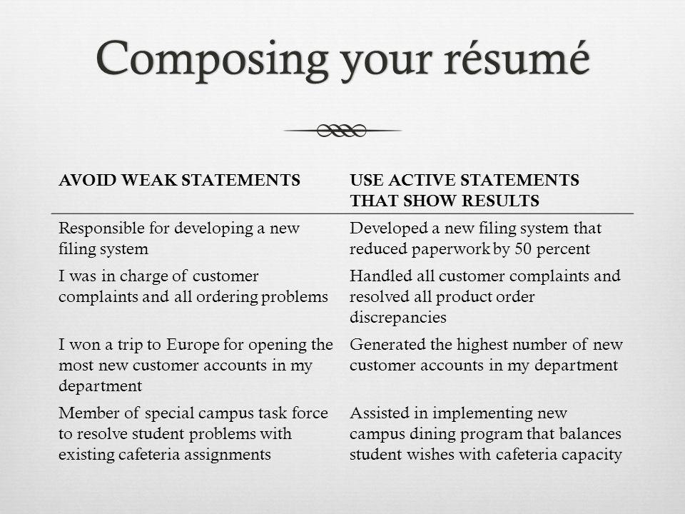 Composing your résumé AVOID WEAK STATEMENTS