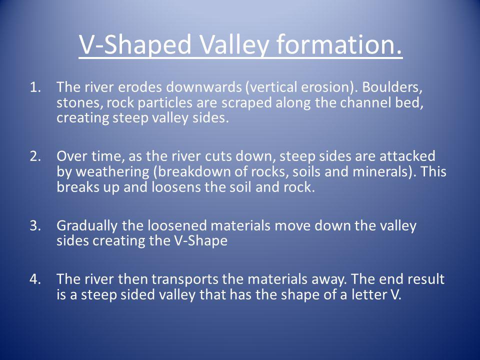 V-Shaped Valley formation.