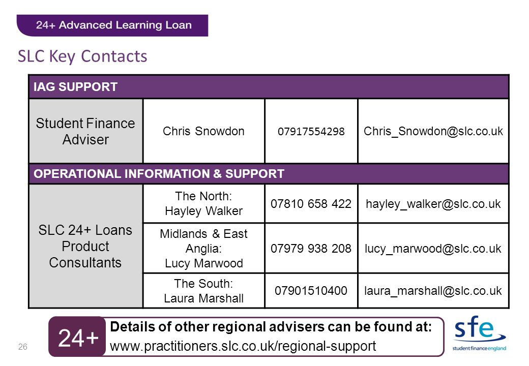 24+ SLC Key Contacts Student Finance Adviser