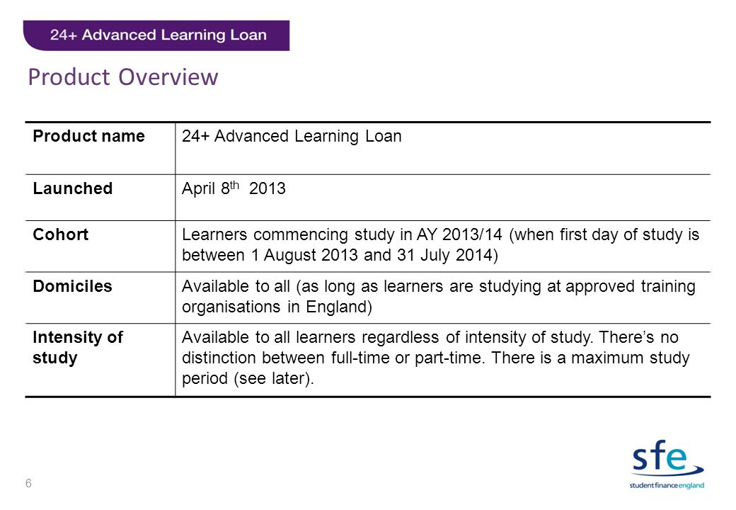 Product Overview Product name 24+ Advanced Learning Loan Launched