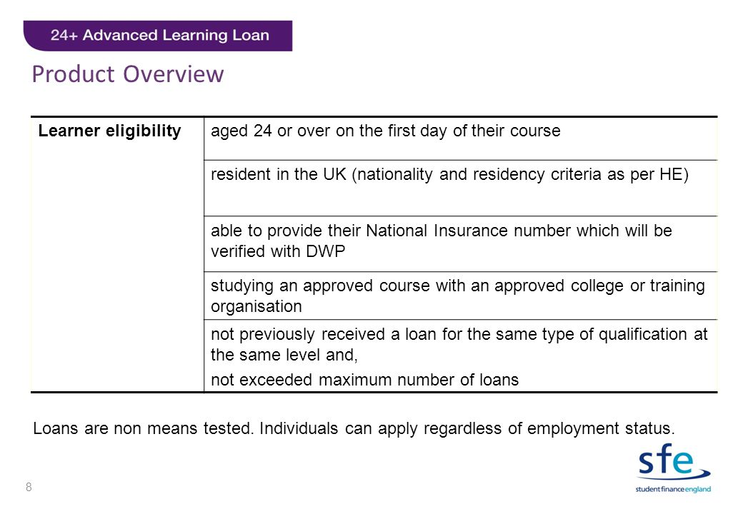 Product Overview Learner eligibility