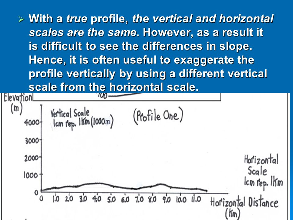 With a true profile, the vertical and horizontal scales are the same
