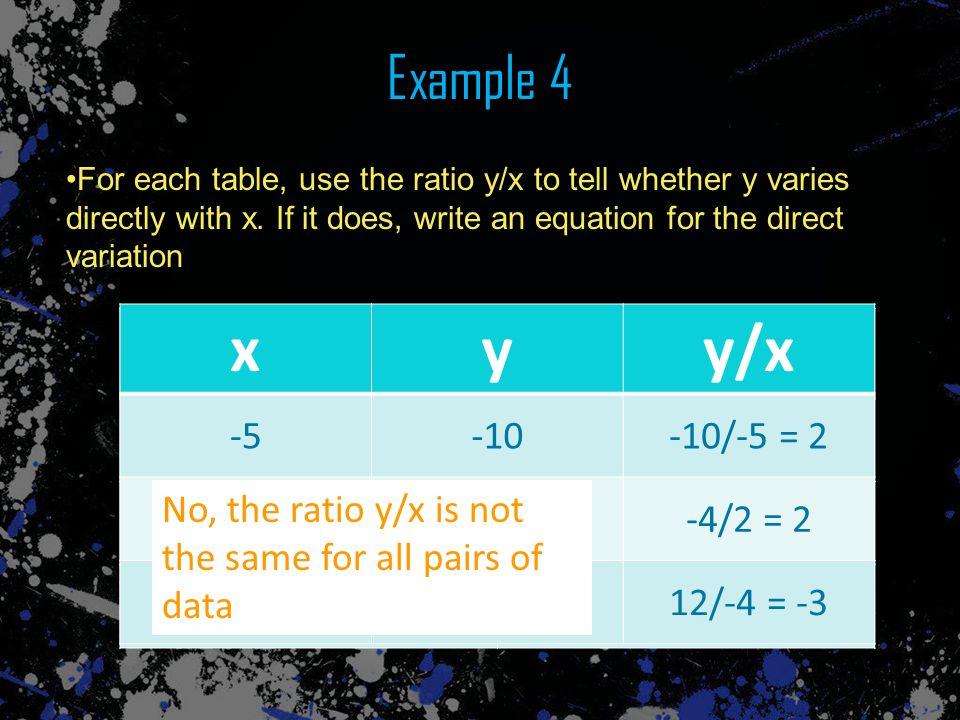 x y y/x x y Example 4 -5 -10 -10/-5 = 2 2 -4 -4/2 = 2 12 12/-4 = -3