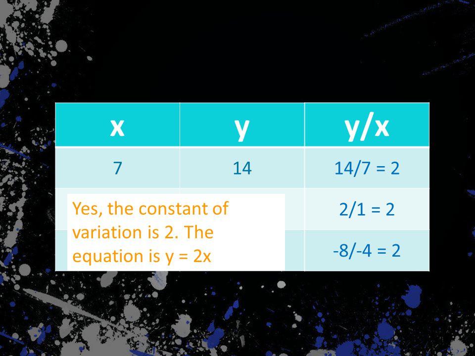 x y. y/x. 7. 14. 1. 2. -4. -8. y/x.