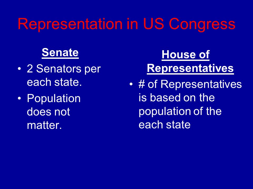 Representation in US Congress
