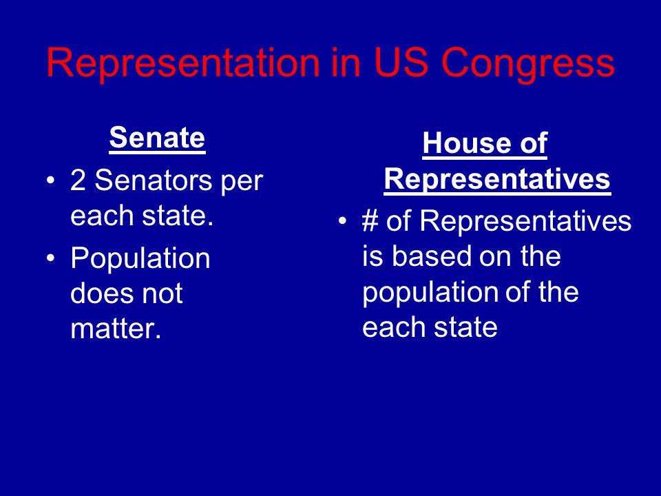 Representation in US Congress