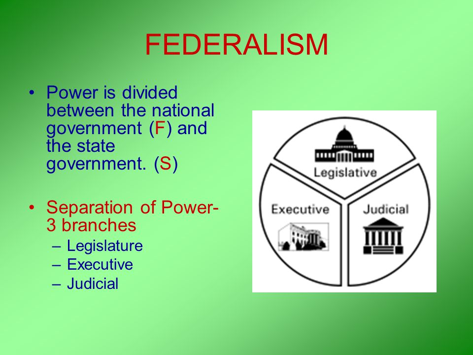 FEDERALISM Power is divided between the national government (F) and the state government. (S) Separation of Power-3 branches.