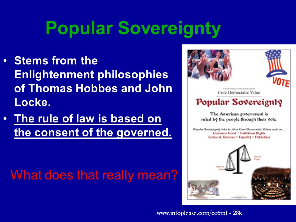 Popular Sovereignty What does that really mean