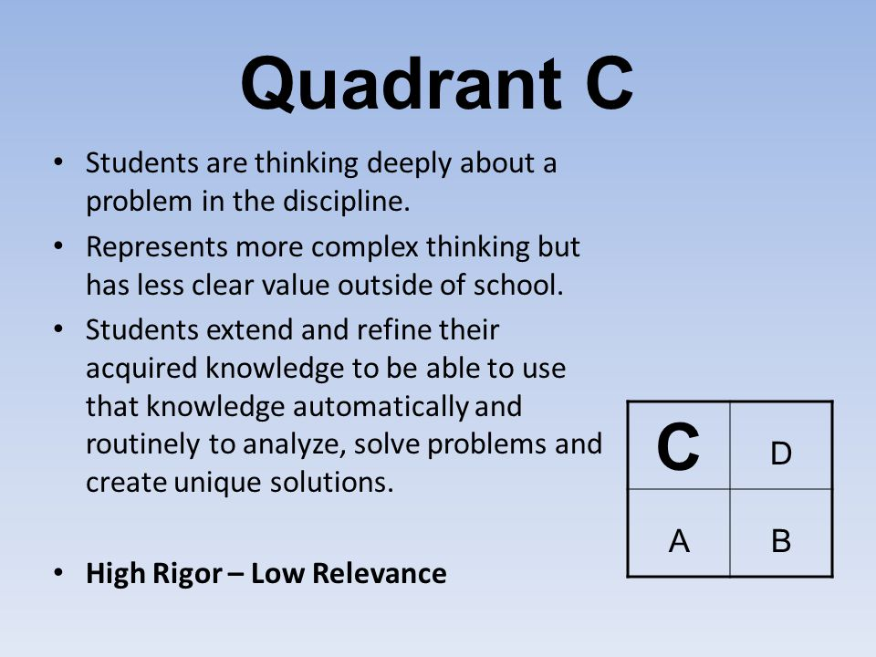 Quadrant C Students are thinking deeply about a problem in the discipline.