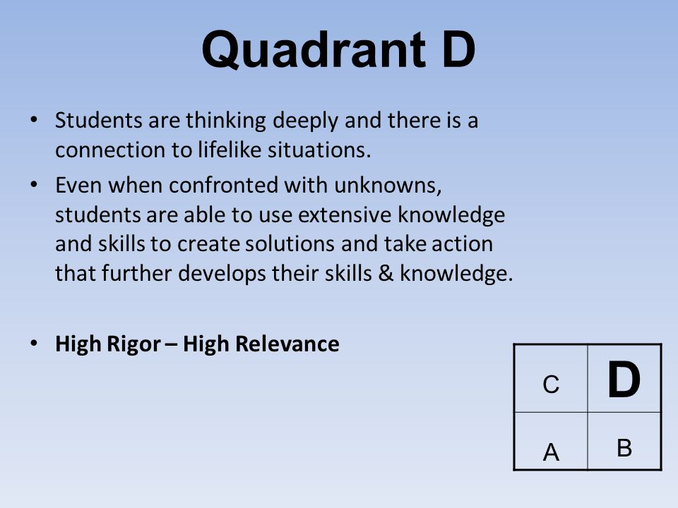 Quadrant D Students are thinking deeply and there is a connection to lifelike situations.