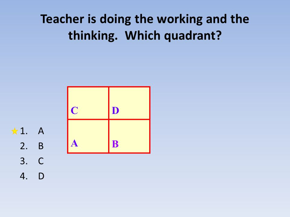 Teacher is doing the working and the thinking. Which quadrant