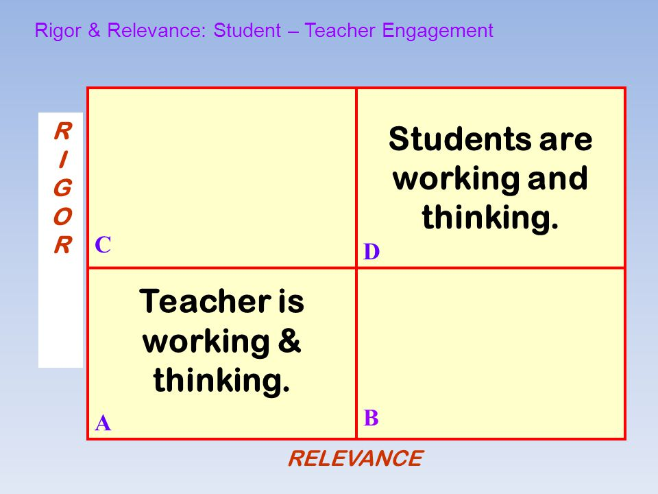 Students are working and thinking. Teacher is working & thinking.