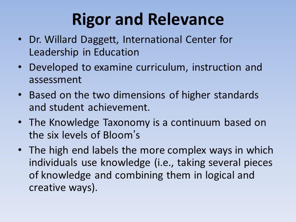 Rigor and Relevance Dr. Willard Daggett, International Center for Leadership in Education.